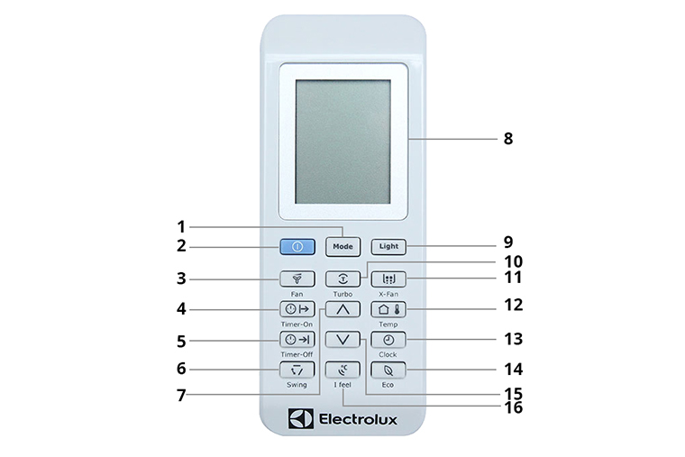 Bán điều khiển máy lạnh electrolux hcm